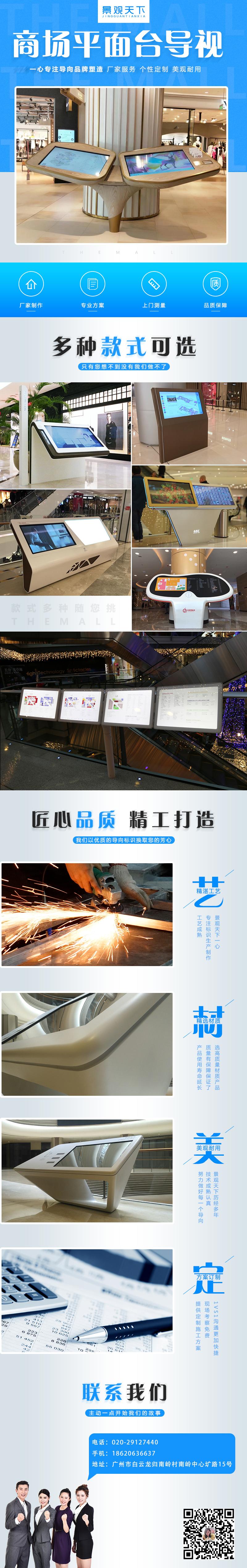 商场平面台导视